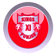 Kings XI Punjab logo
