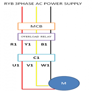RYB 3 Phase Ac supply