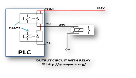 PLC Output circuit with relay block diagram