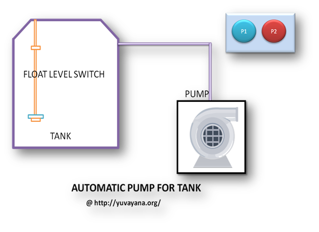 automatic pump for tank block diagram