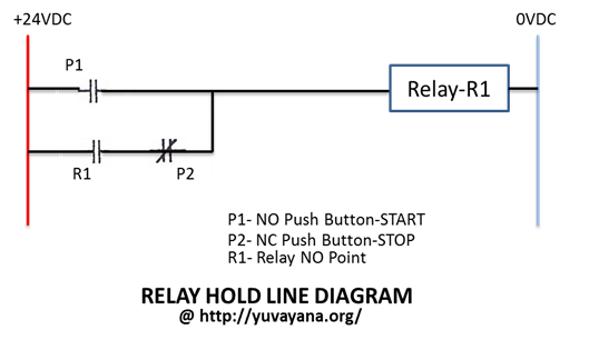 how to create relay logic circuit with examples engineer's portal relay circuit drawing relay hold line diagram