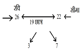 Ranking Test question 8 explanation