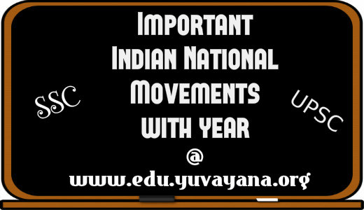 Important Indian National Movements with year